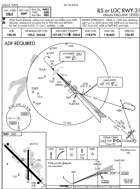 KRBD Example Approach Plate