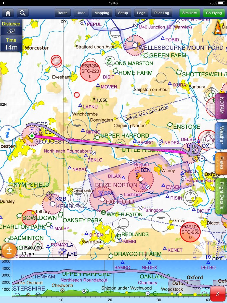 Flightpath Gloucester to Oxford